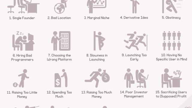 18-errori che uccidono le startup news