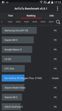 50 Oxygen Plus Antutu 2