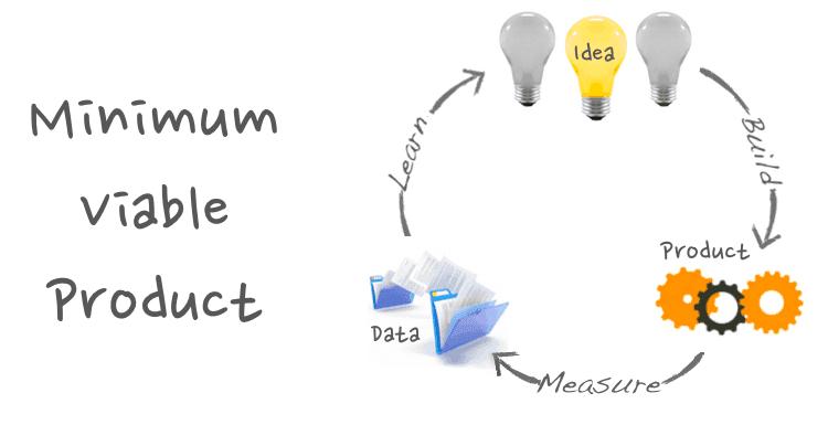 L'approccio del Minimum Viable Product