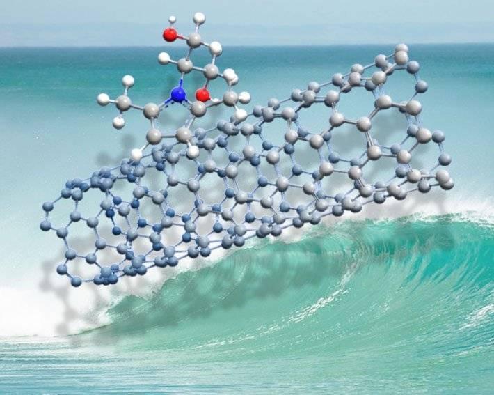 La tecnologia Nanocarbon-Up