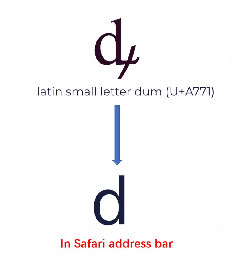 Aggiornate subito Safari (e gli altri browser)!