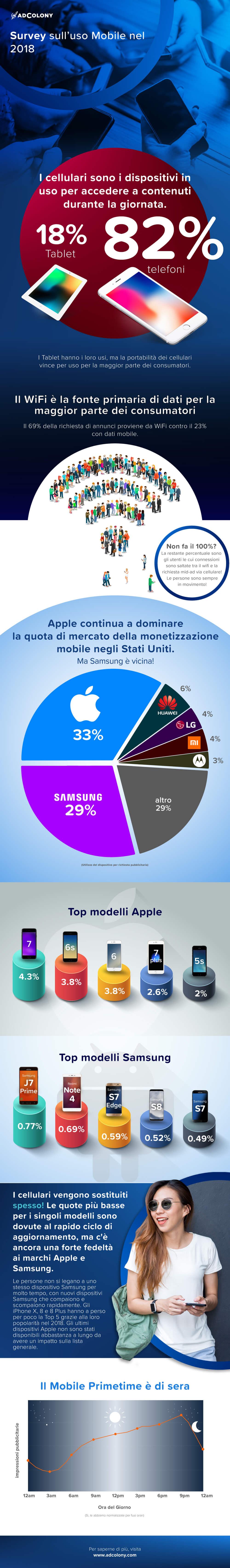 Mobile-Usage-Survey
